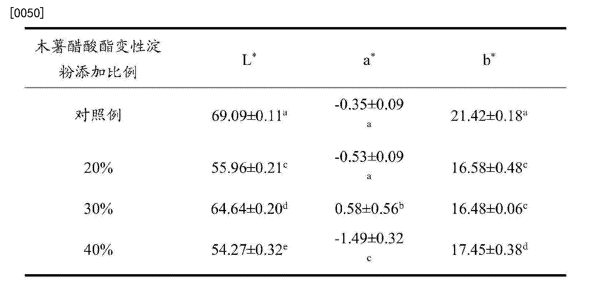 Figure CN106722124AD00062