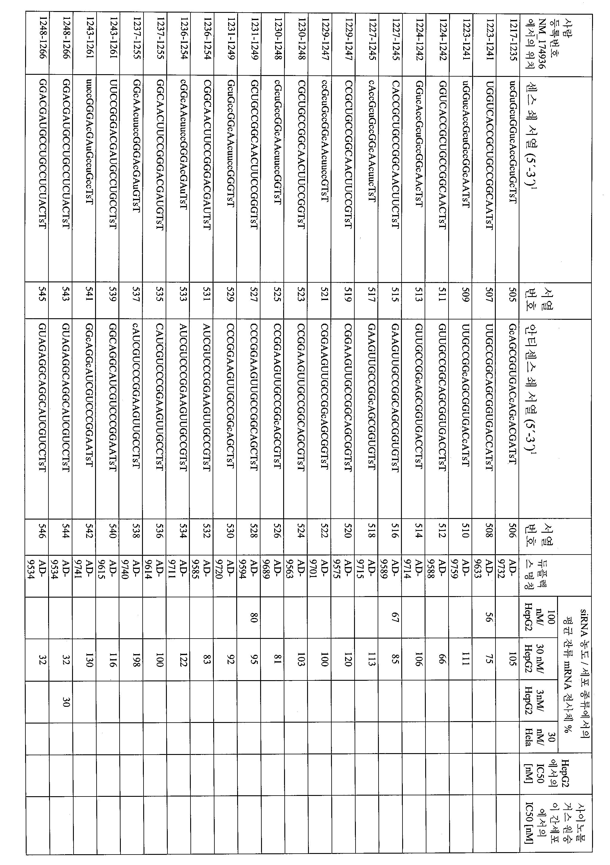 Figure 112008085095997-pct00024