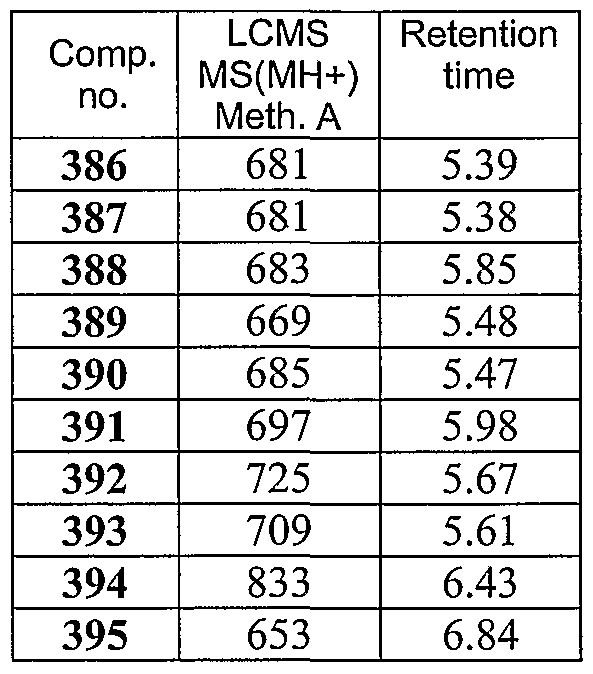 Figure imgf000105_0001