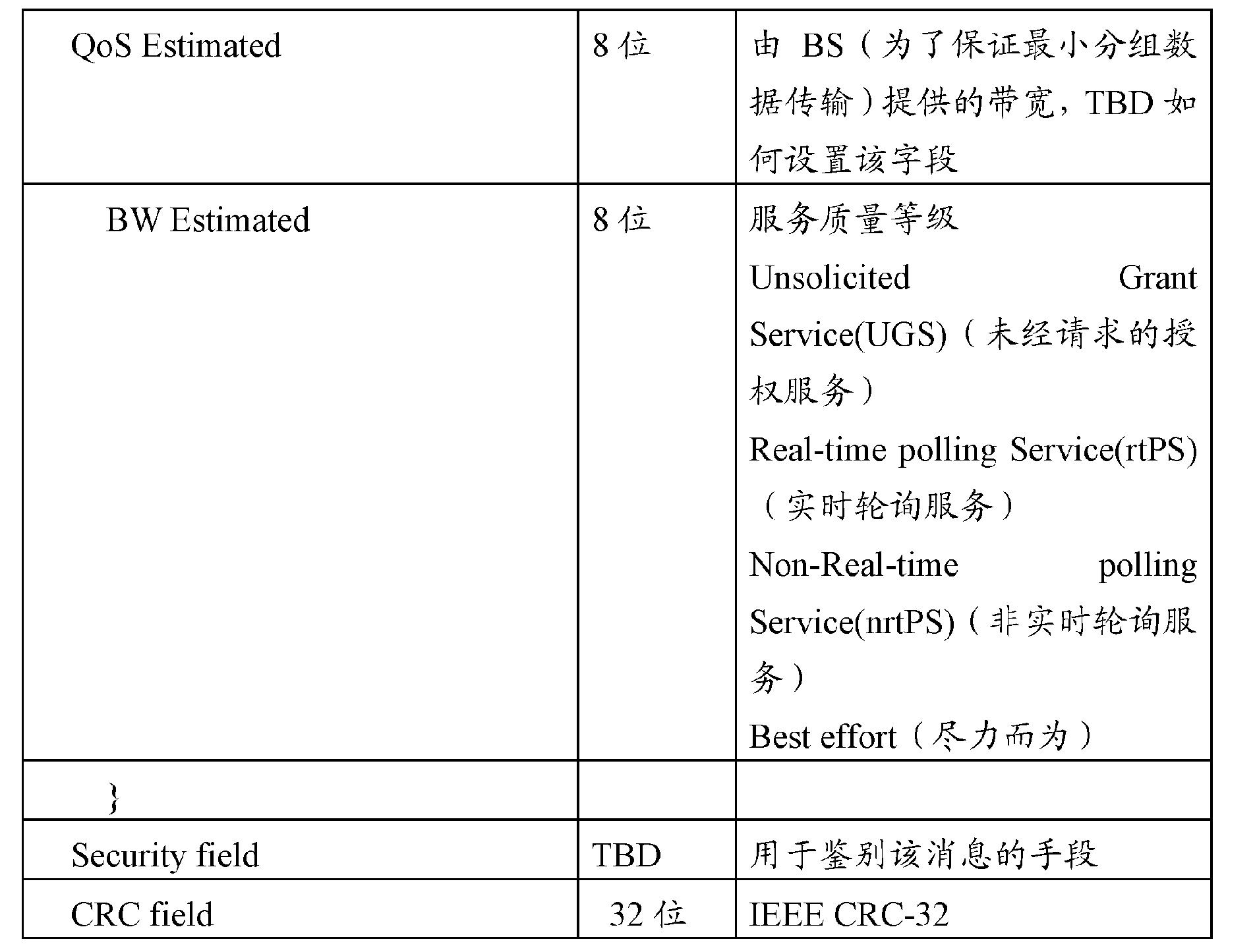 Figure CN102158914BD00191