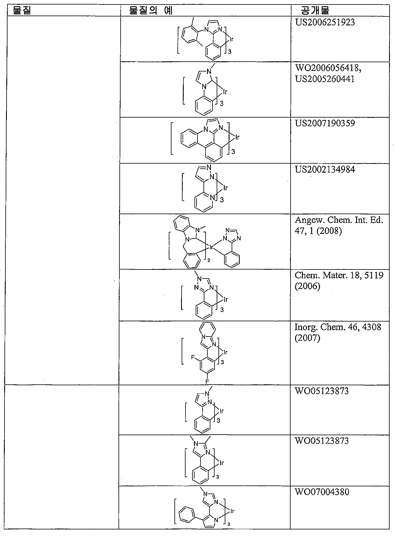 Figure pat00044