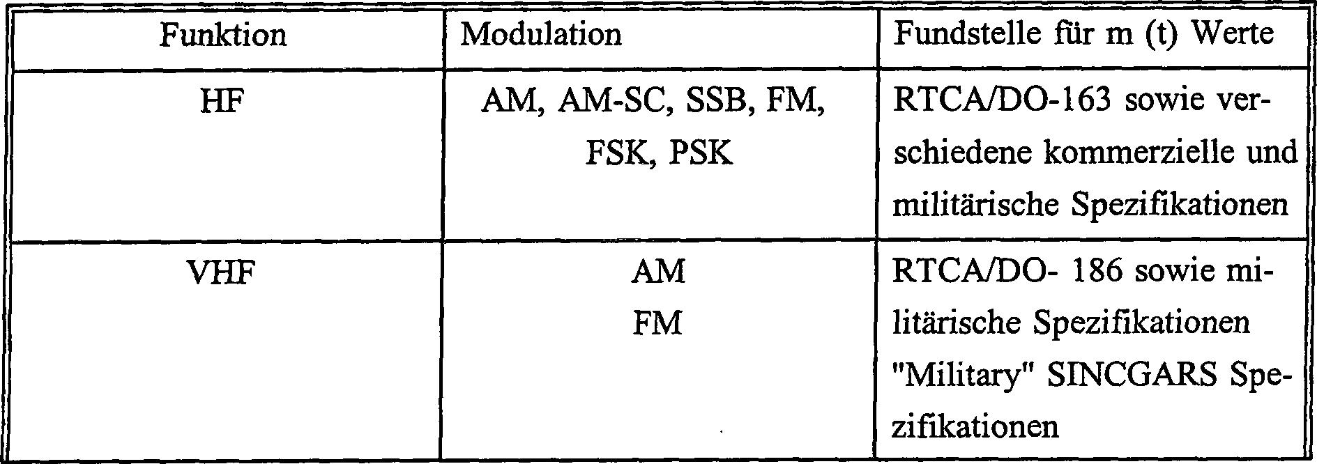 De69635766t2 Common Transmit Module For Programmable Digital Radio Monolithichybrid Analog To Ad Converter Figure 00220001
