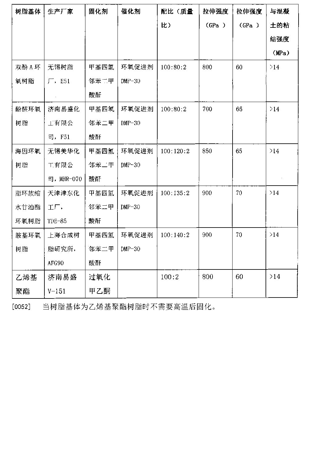 CN103225369B - A surface having a fiber composite