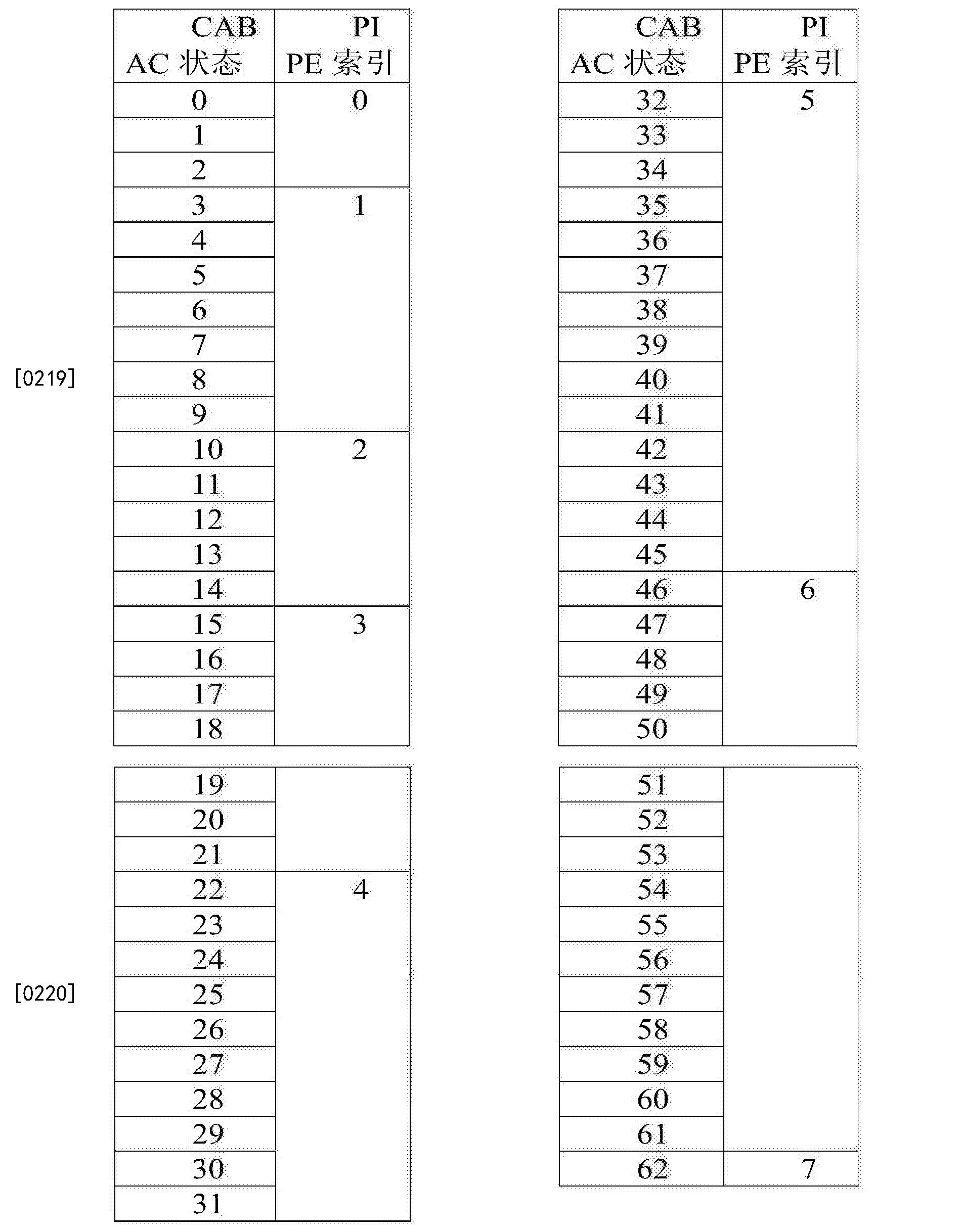 Figure CN107801041AD00371