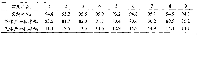 Figure CN102936512AD00051