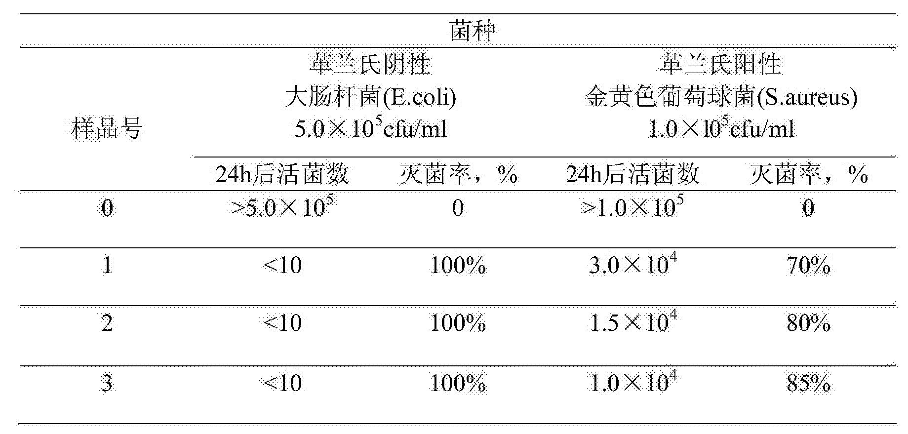 Figure CN103991250BD00081