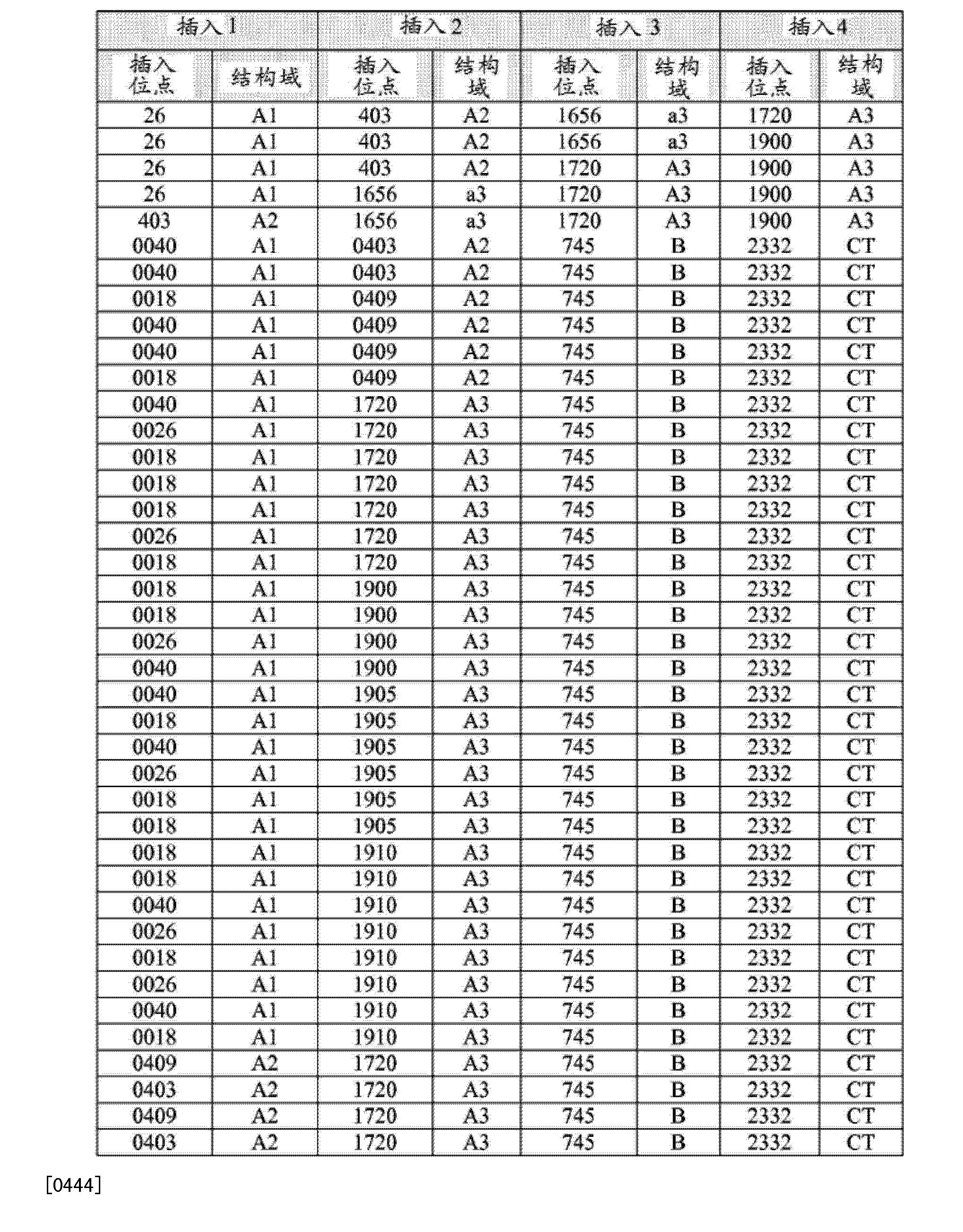 Figure CN104661674AD00971