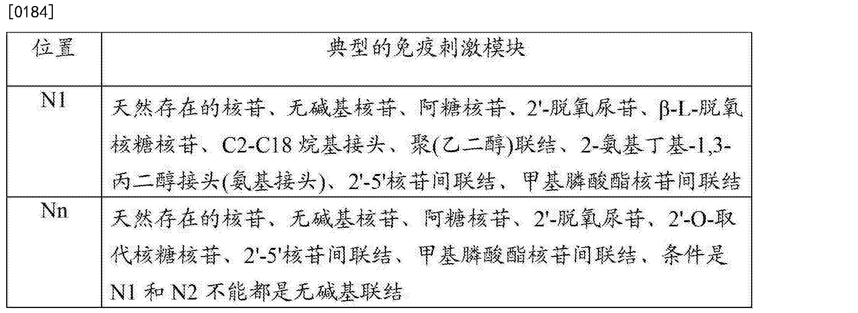 Figure CN102864152BD00151