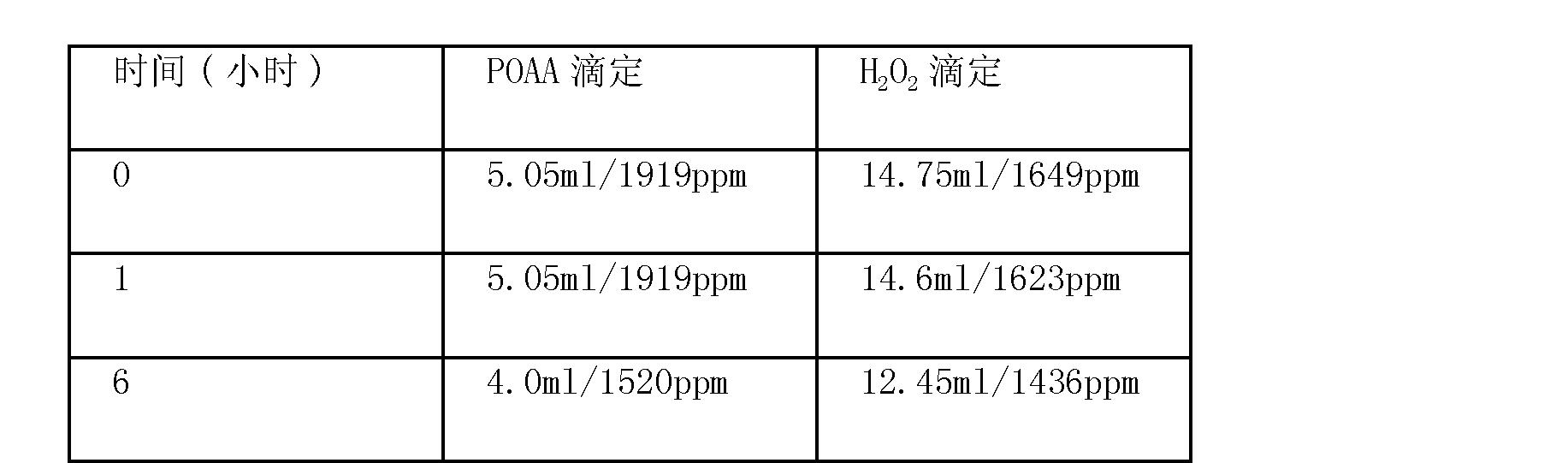 Figure CN102481014BD00181