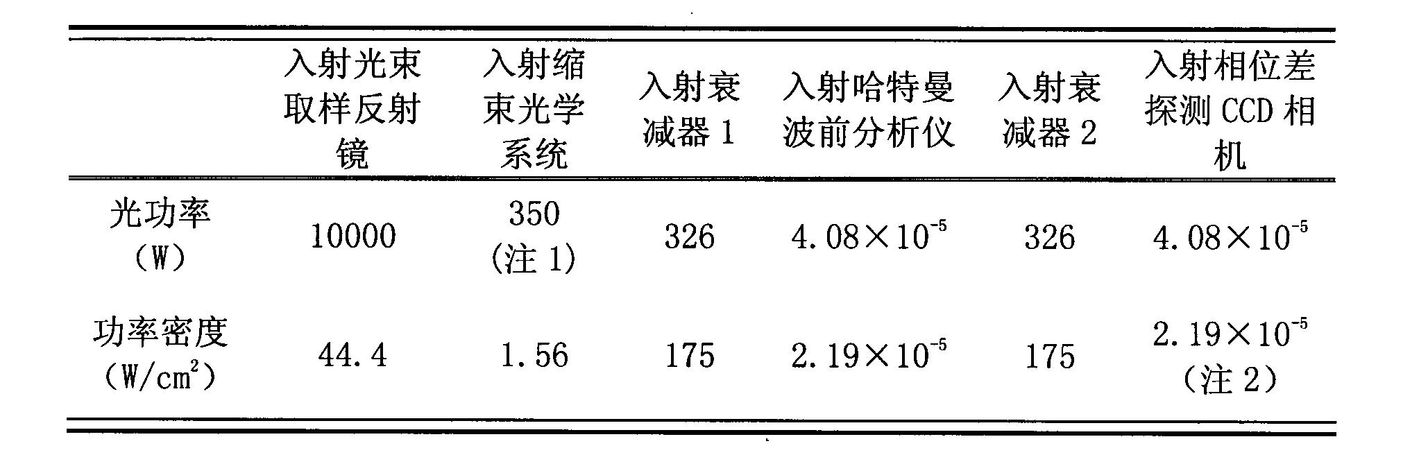 Figure CN102564611BD00073