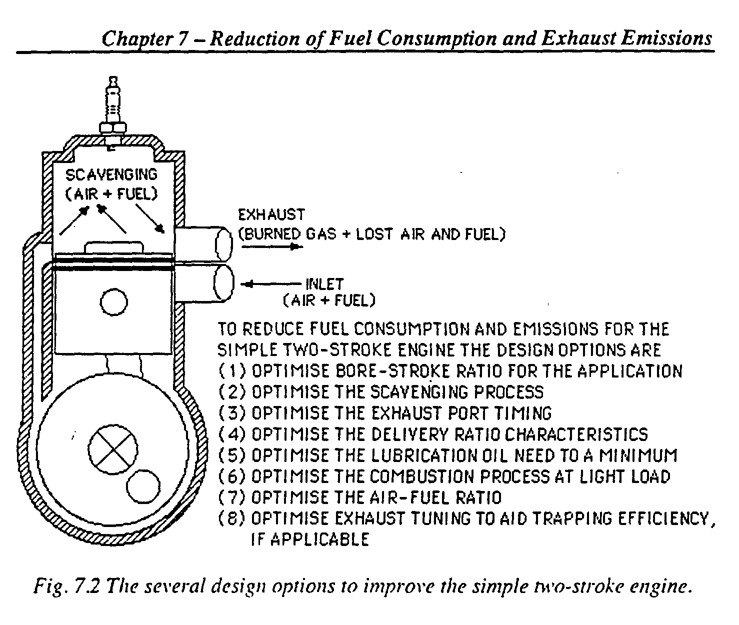 Wo1994023191a1 Two Cycle Engine With Reduced Hydrocarbon Emissions 2 Stroke Pv Diagram Figure Imgf000057 0001