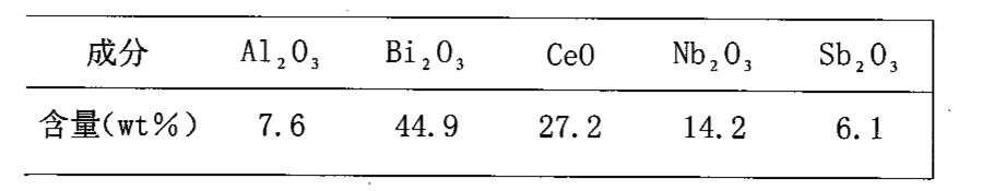 Figure CN101298365BD00062