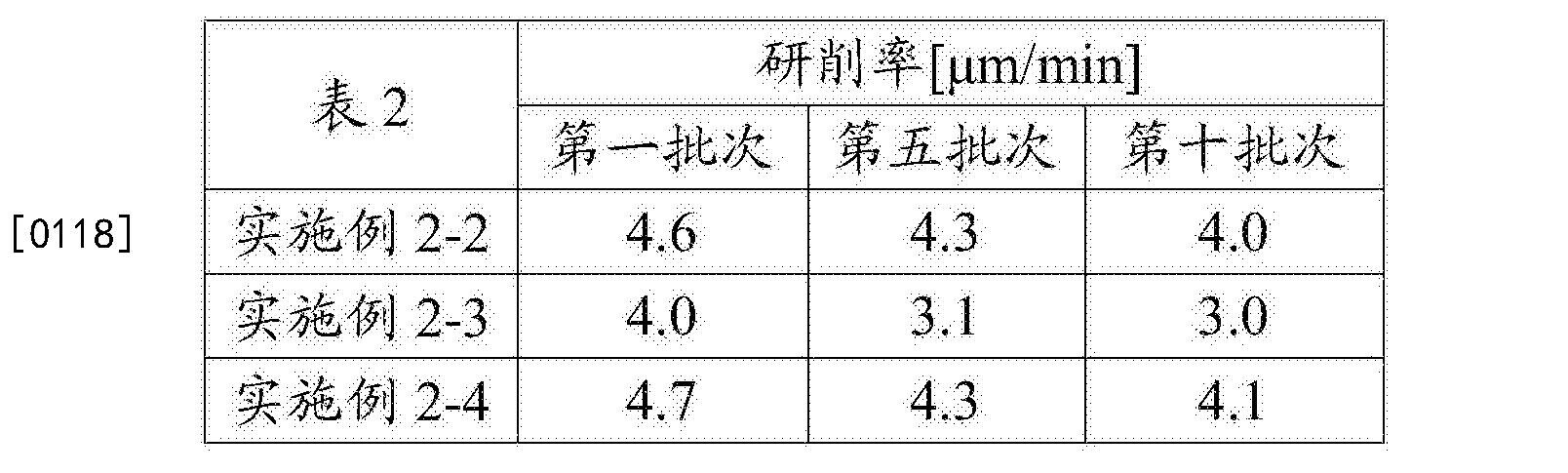 Figure CN106057218AD00121
