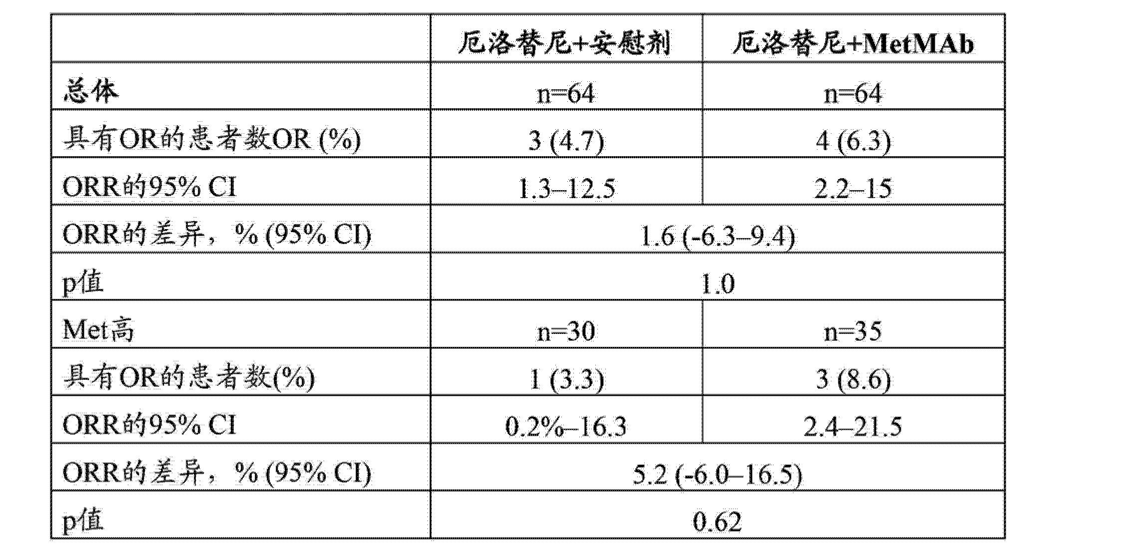 Figure CN103221825AD00652