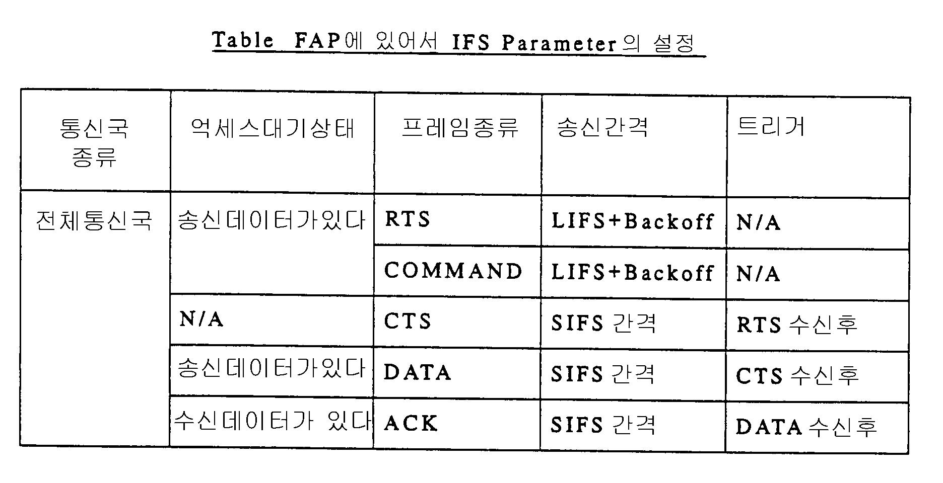 Figure 112004043109735-pct00002