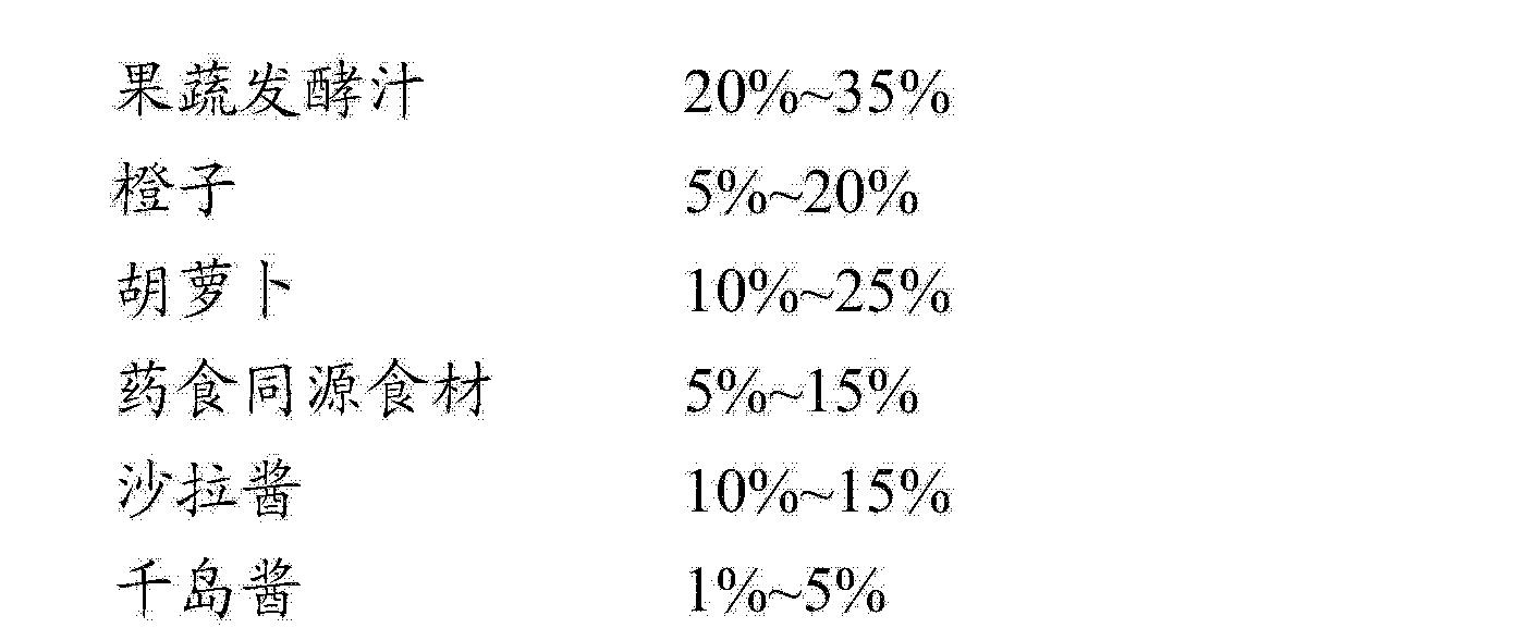 Figure CN104921117AD00092