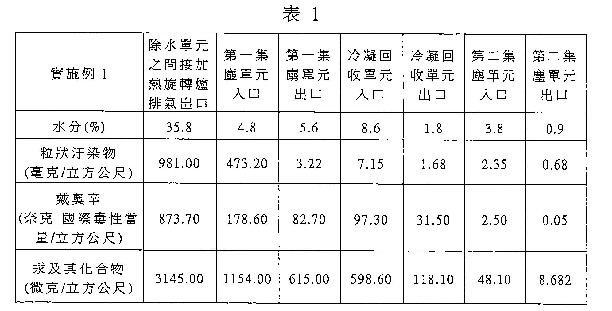 Figure 106130287-A0101-12-0012-2