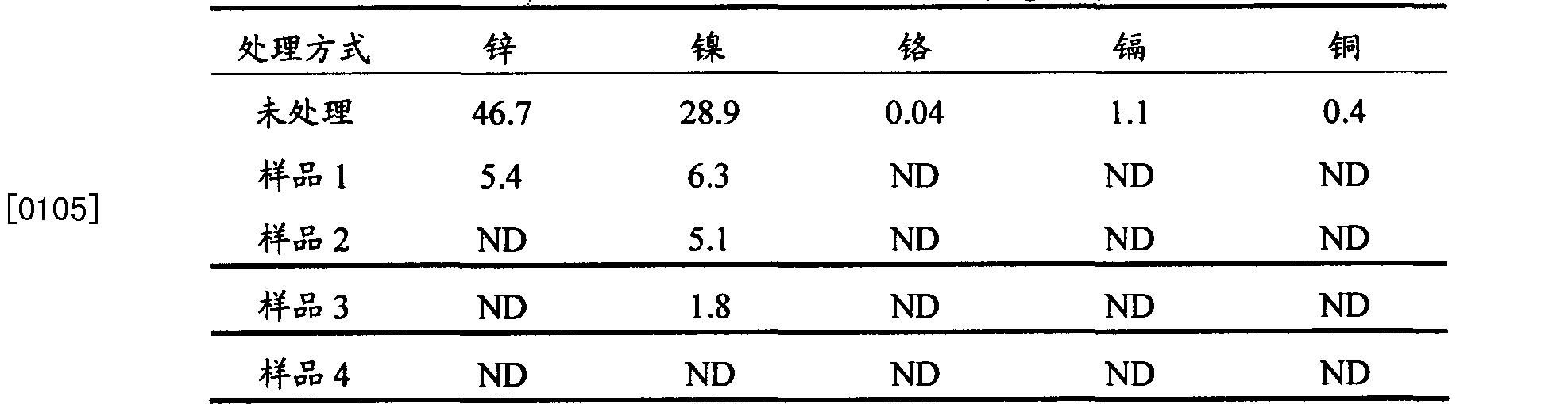 Figure CN103073166BD00101