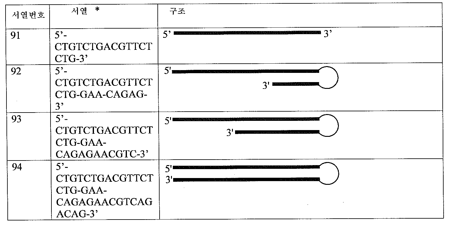 Figure 112006002609489-pct00011