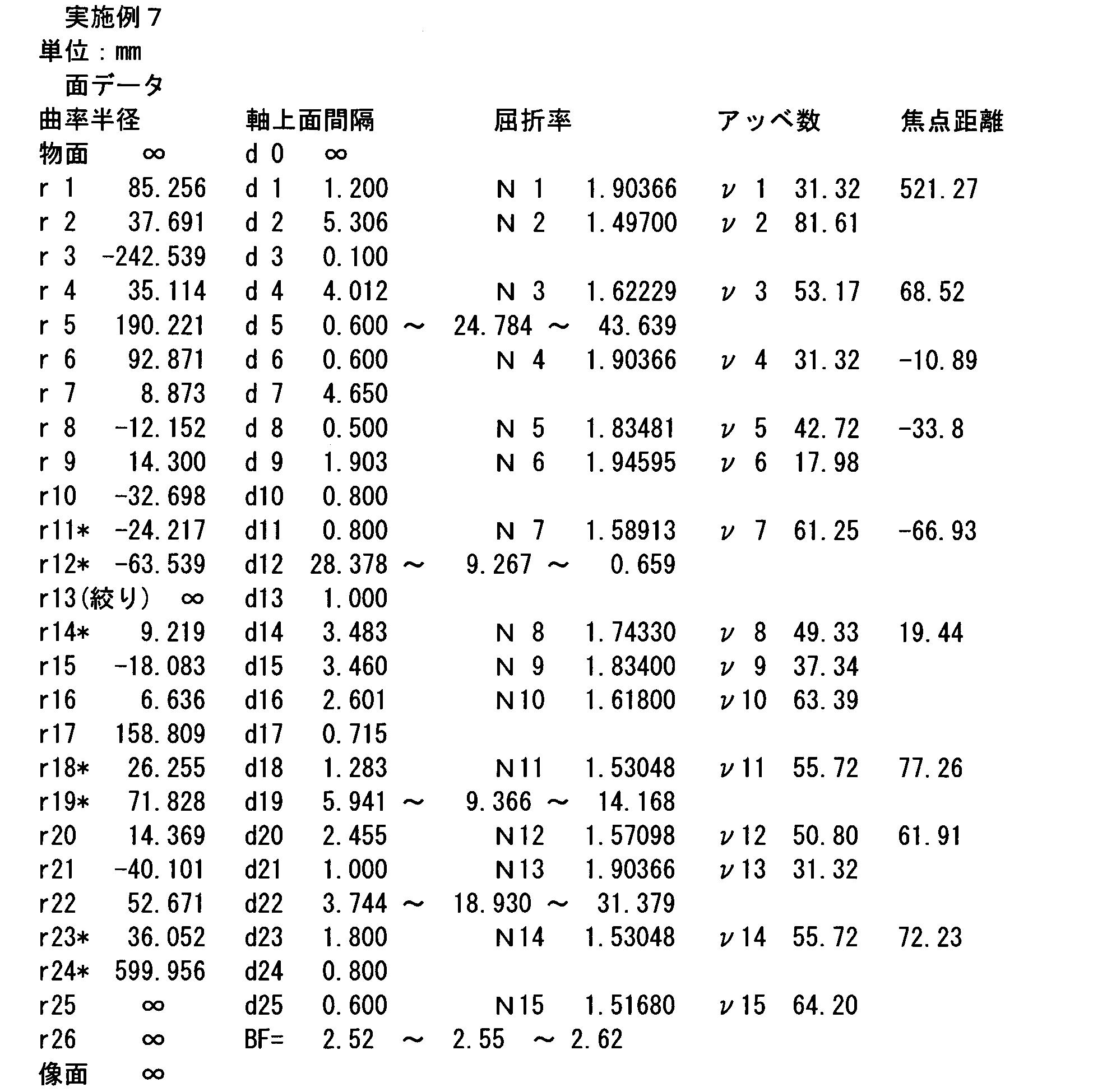 Figure JPOXMLDOC01-appb-I000052