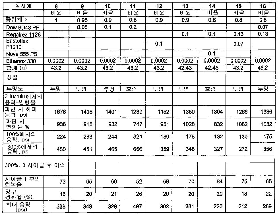 Figure 112006070892860-PCT00005