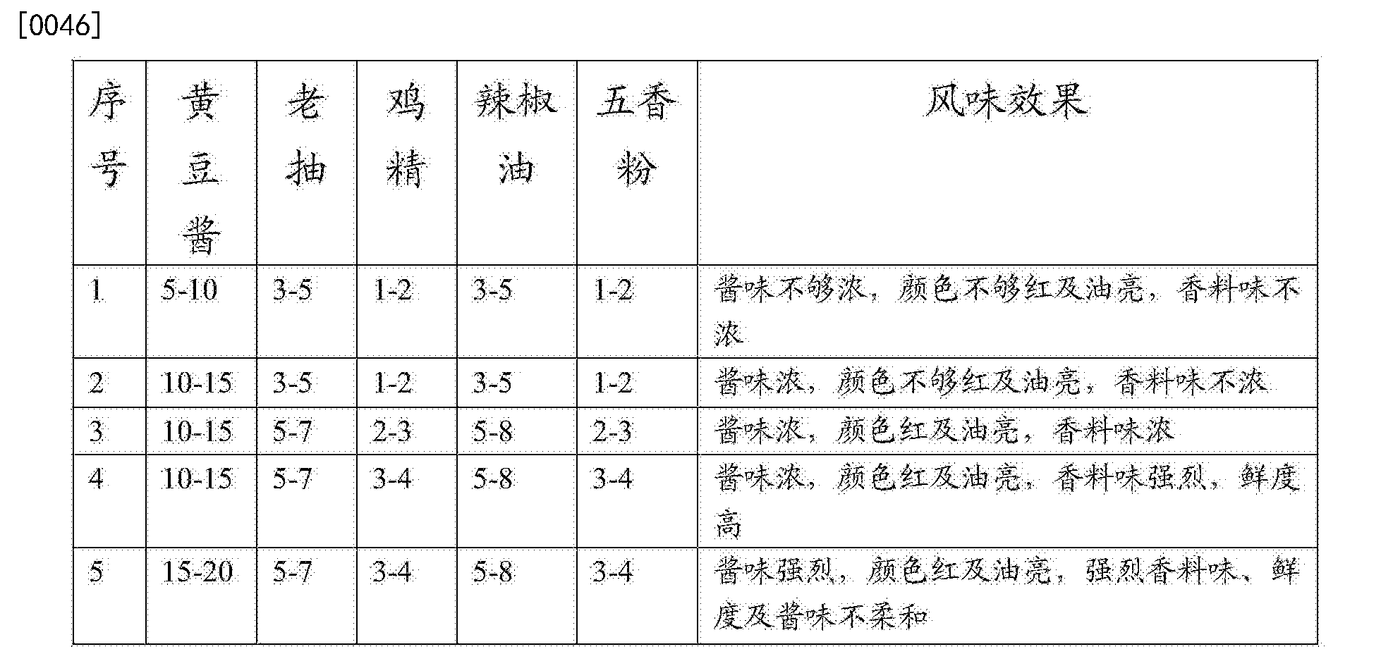 Figure CN105231179AD00072