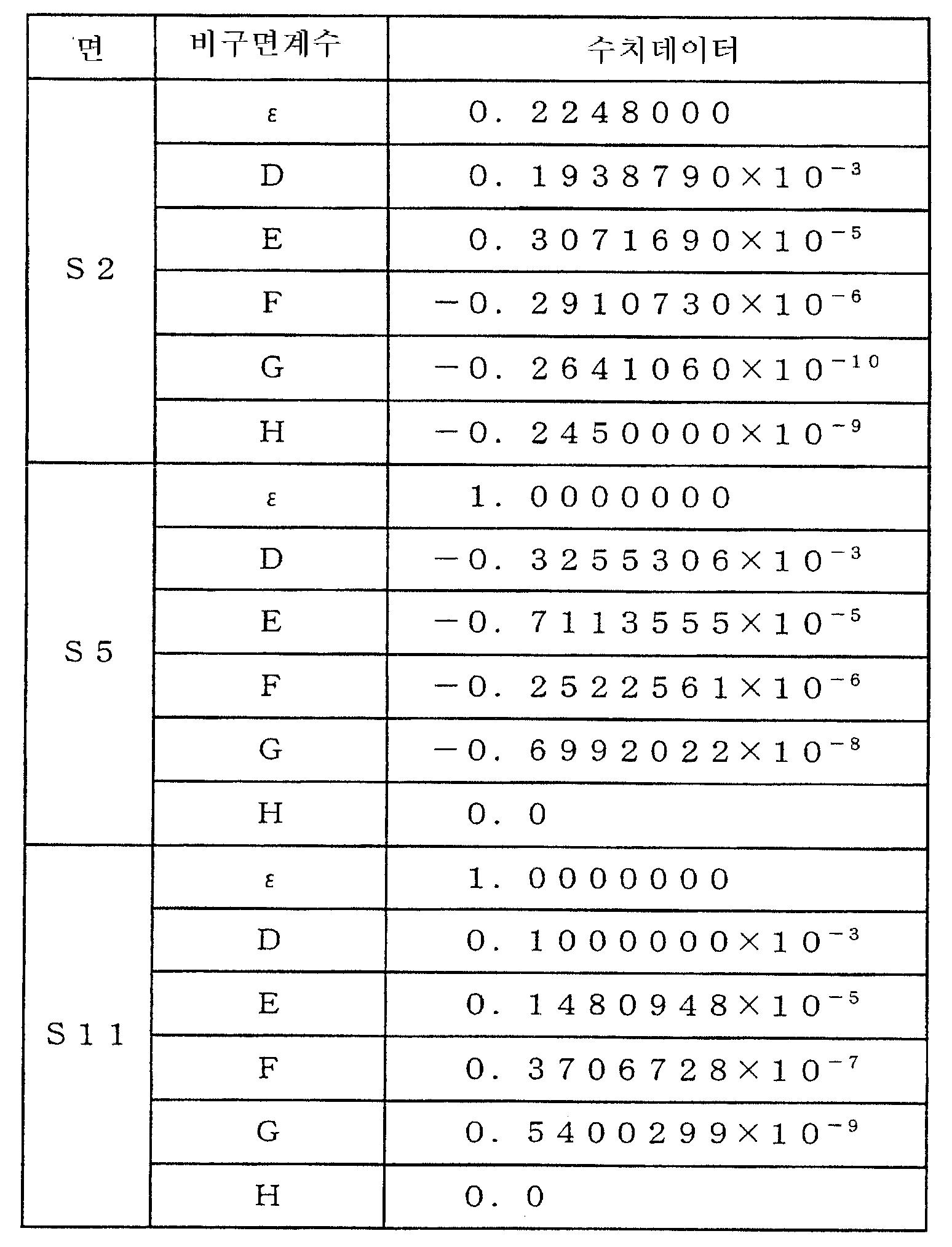 Figure 112005021782010-pat00019