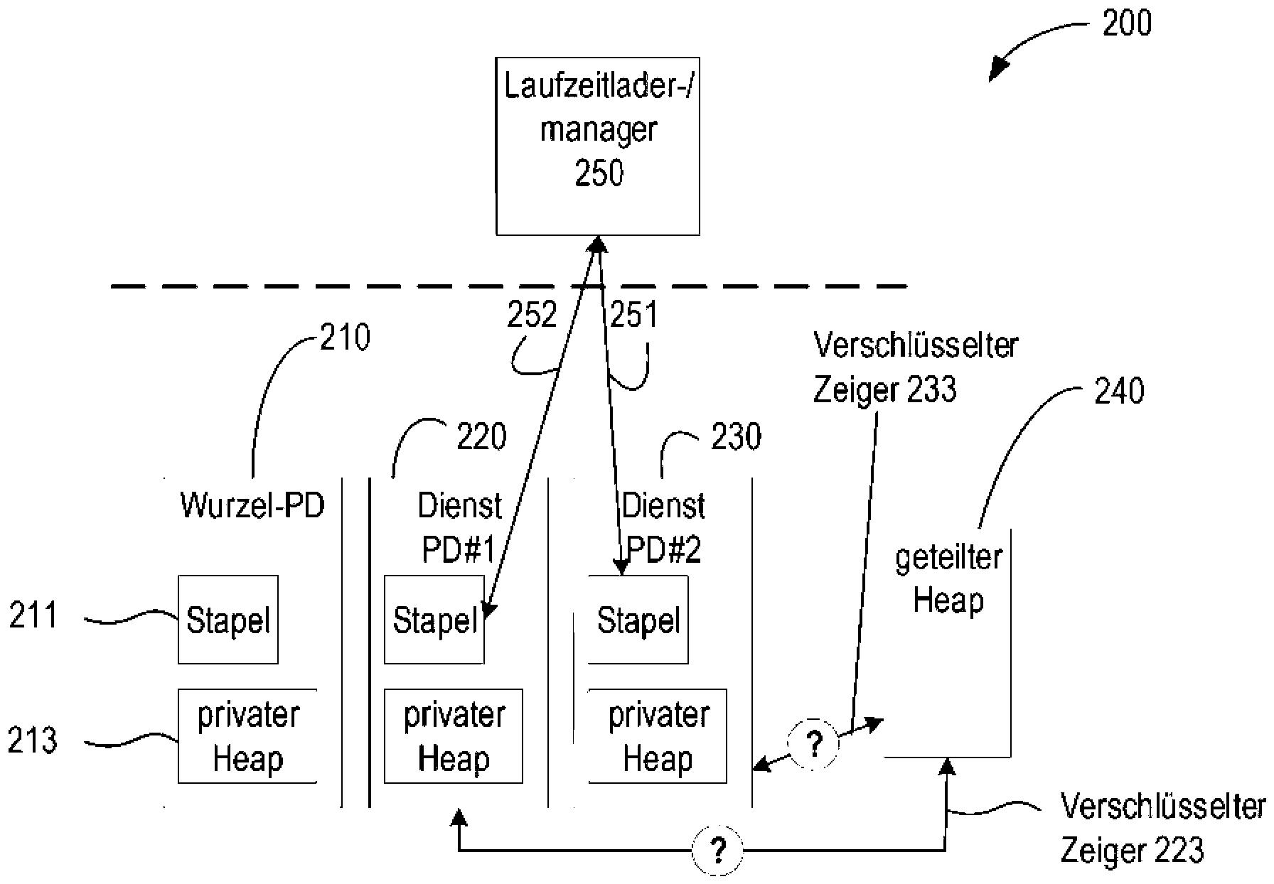 Figure DE102018115489A1_0000
