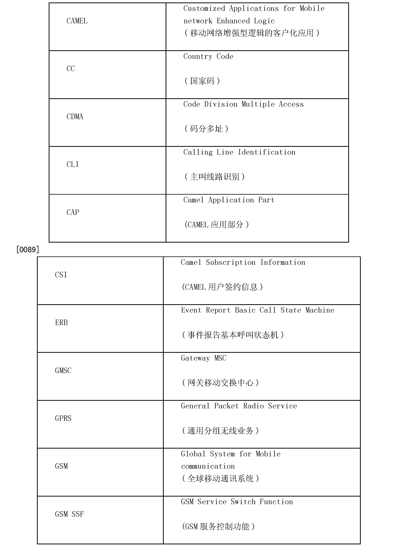 Figure CN101180896BD00131