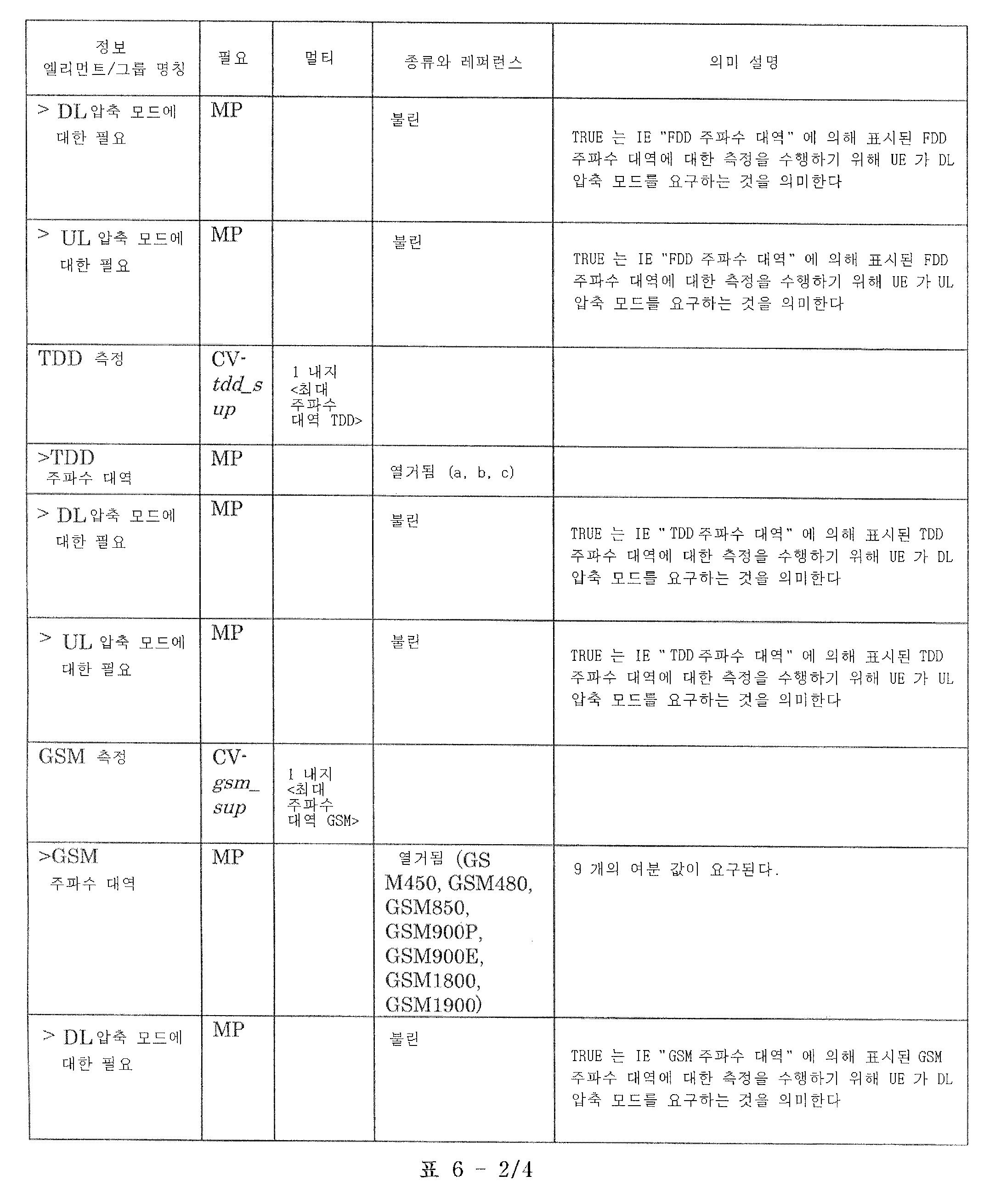 Figure 112011105072977-pat00012