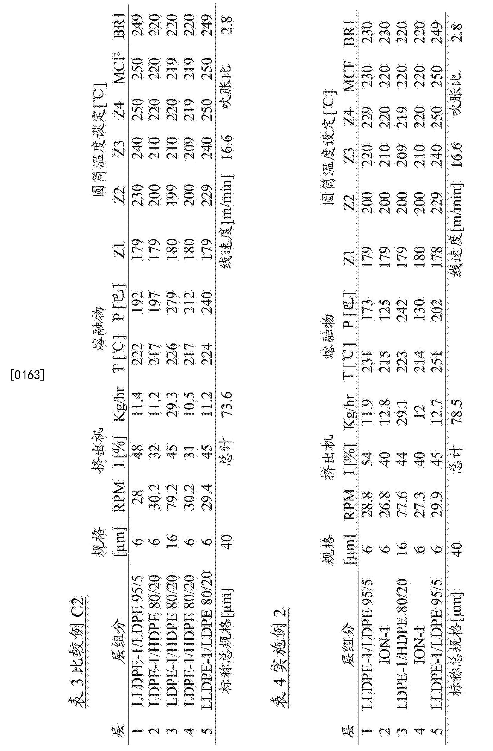 Figure CN106536193AD00181