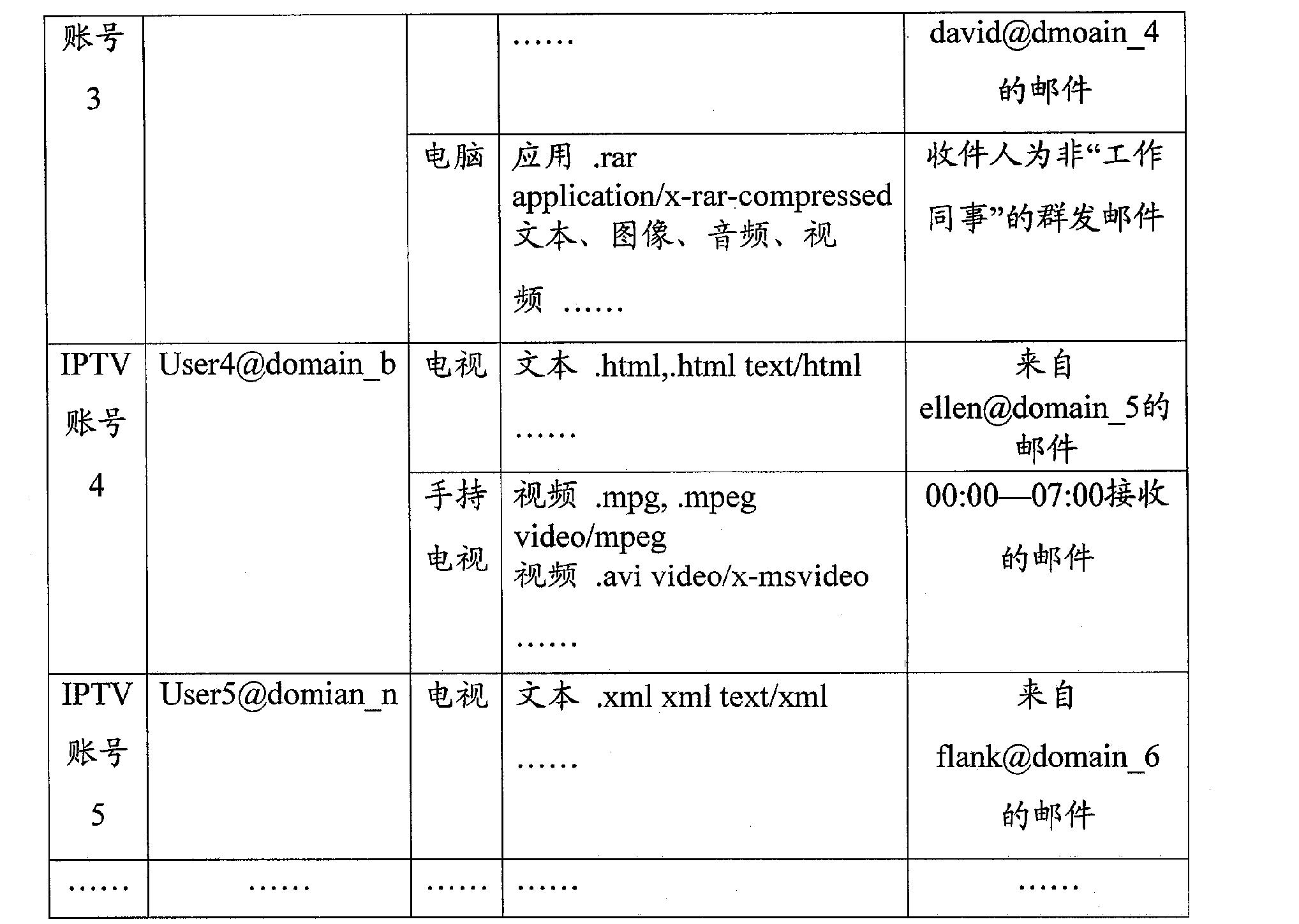 Figure CN102036122BD00091