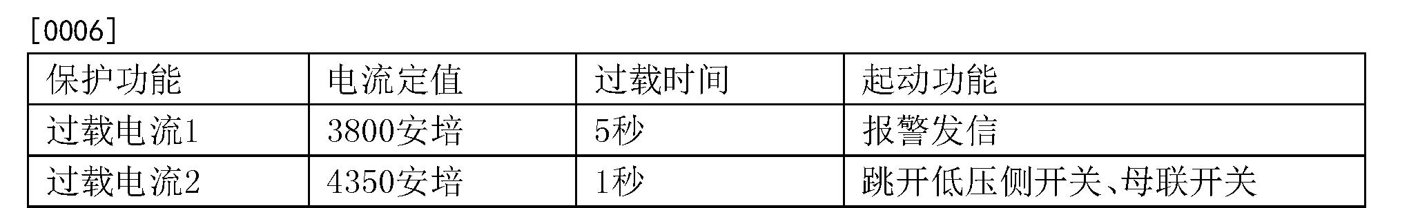 Figure CN103166180BD00031