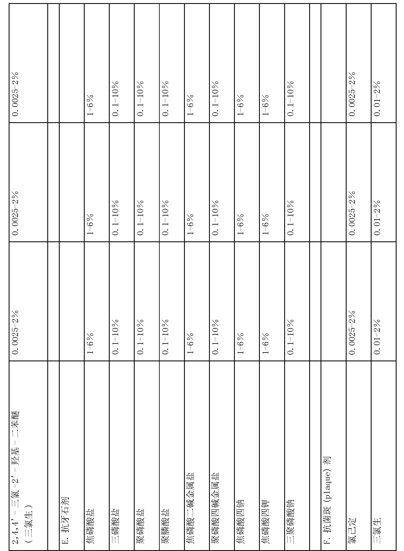 Figure CN101511202BD00651