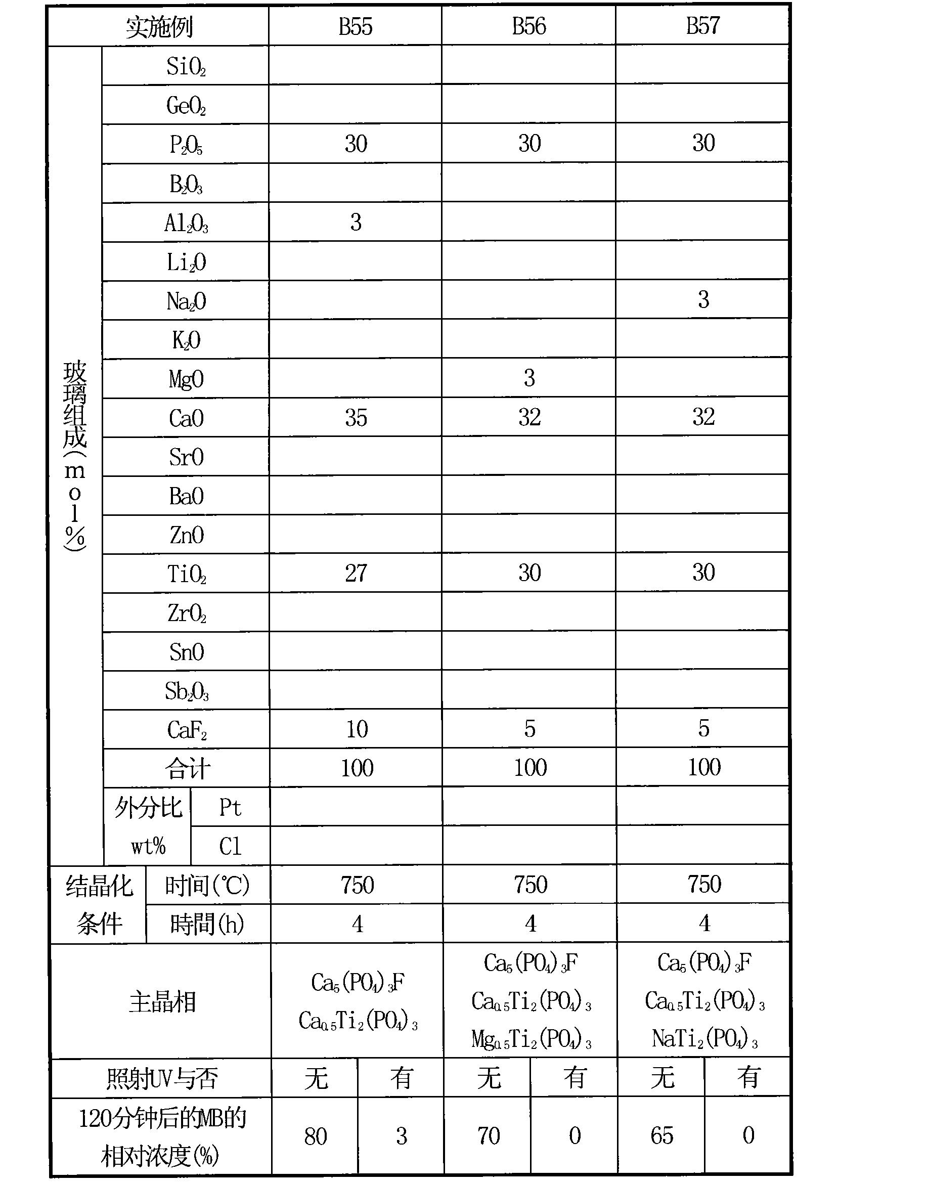 Figure CN102947001AD00491