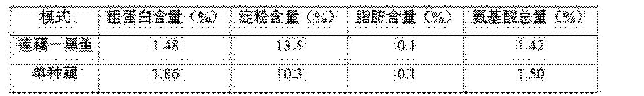 Figure CN103828747AD00091