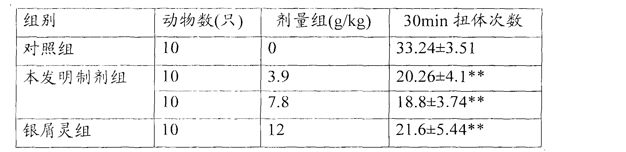 Figure CN102000164BD00121