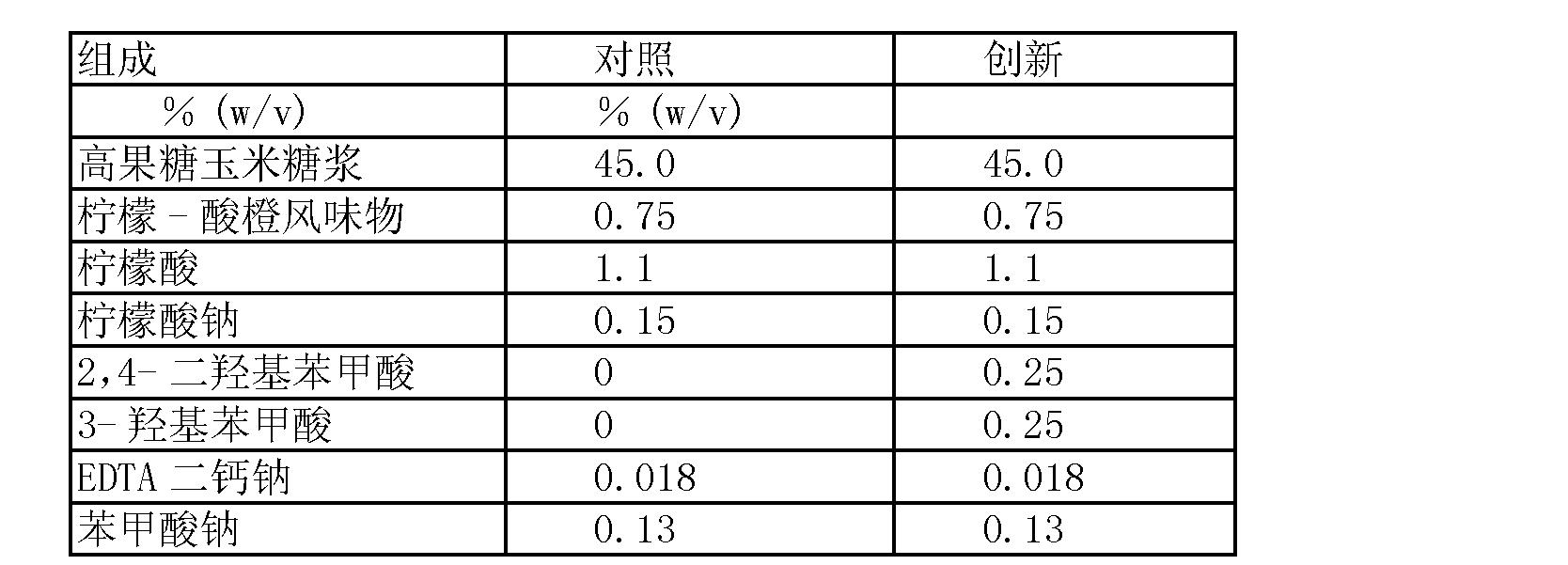 Figure CN101179955BD00331