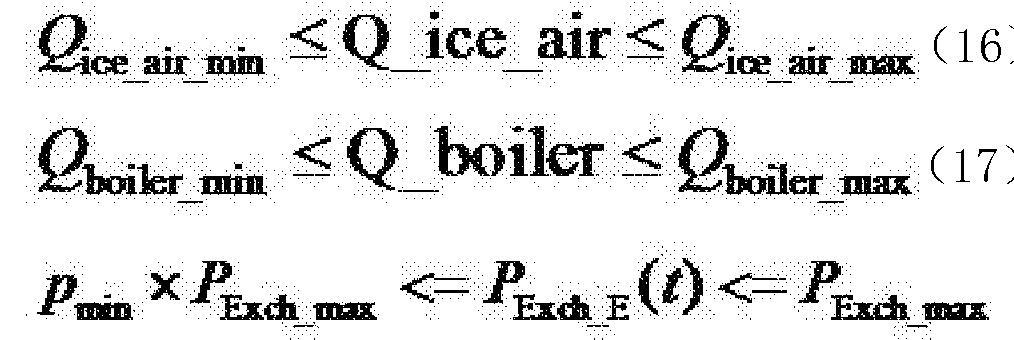 Figure CN106022503AD00151