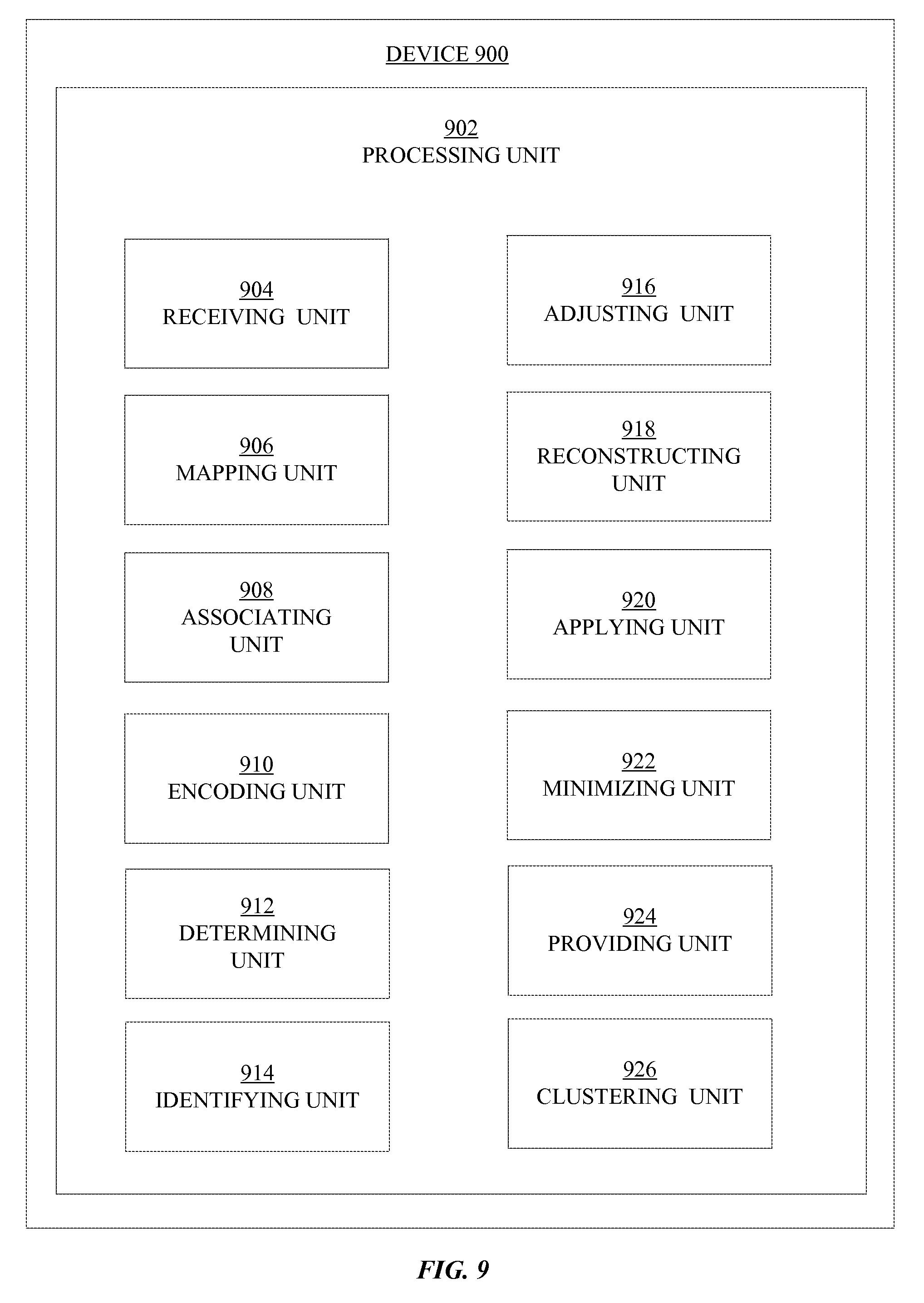 US20160307566A1 - Parsimonious continuous-space phrase