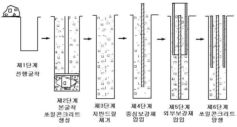 Figure R1020080006500