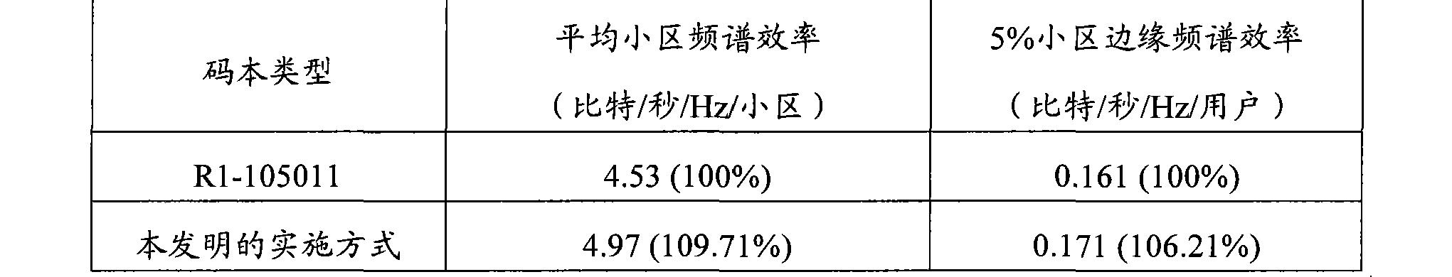Figure CN102404084BD00112