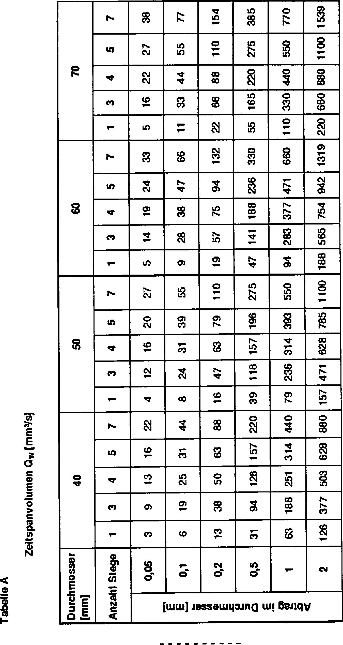 Figure DE102010010901B4_0002