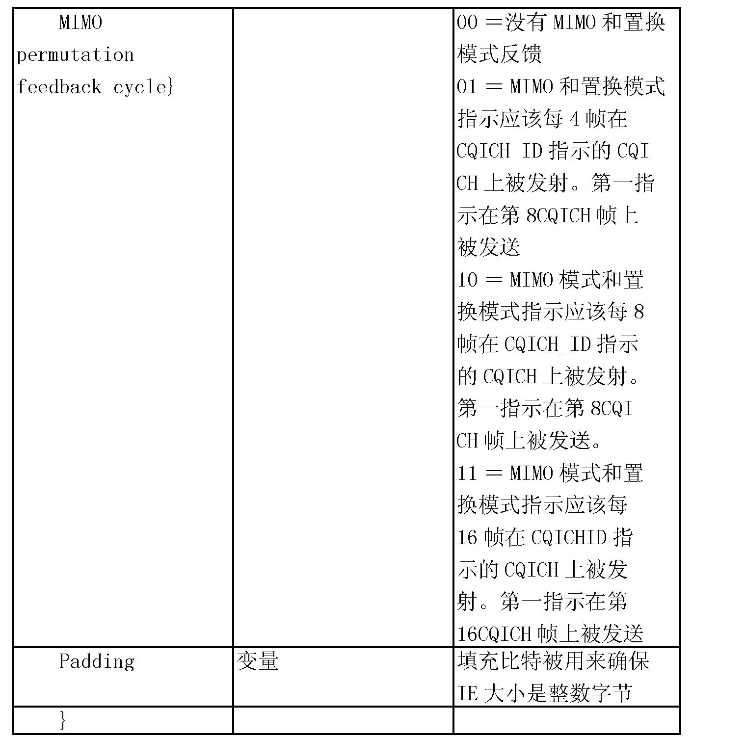 Figure CN101156322BD00261