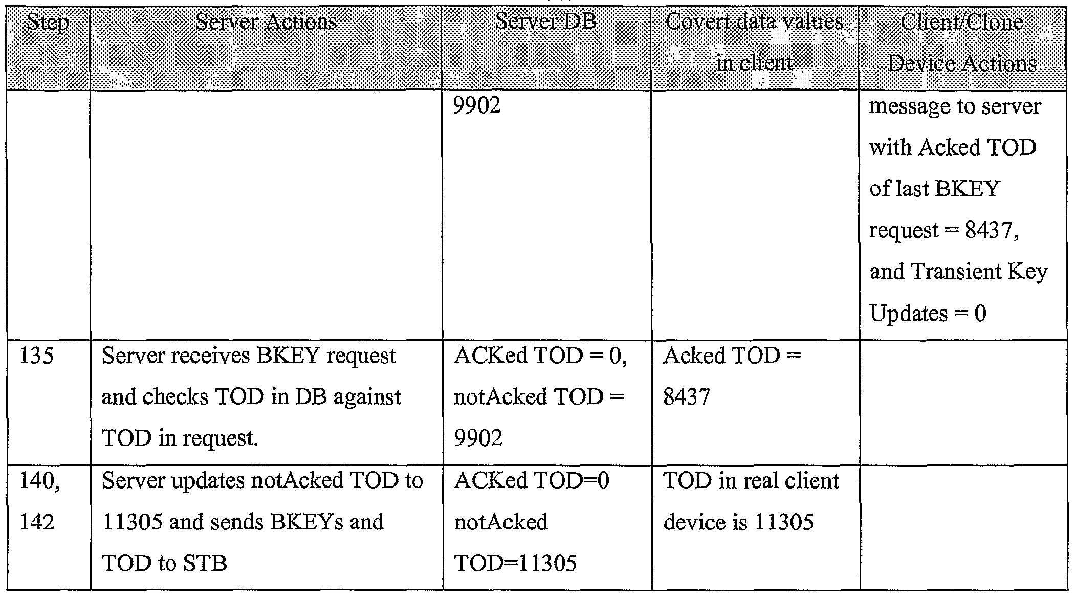 WO2007084973A2 - Network security system and method - Google