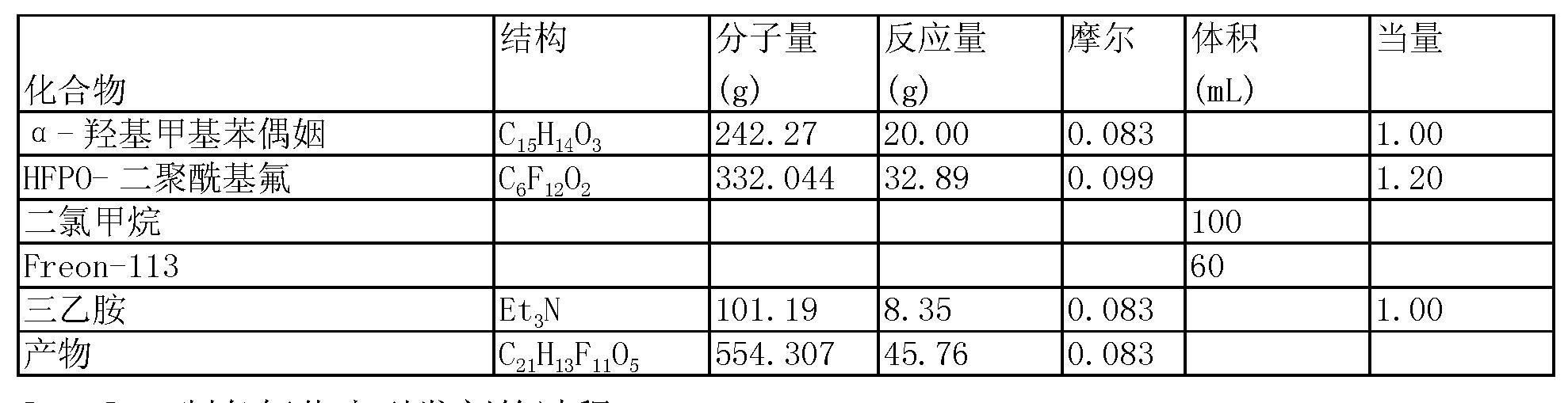 Figure CN101479662BD00142