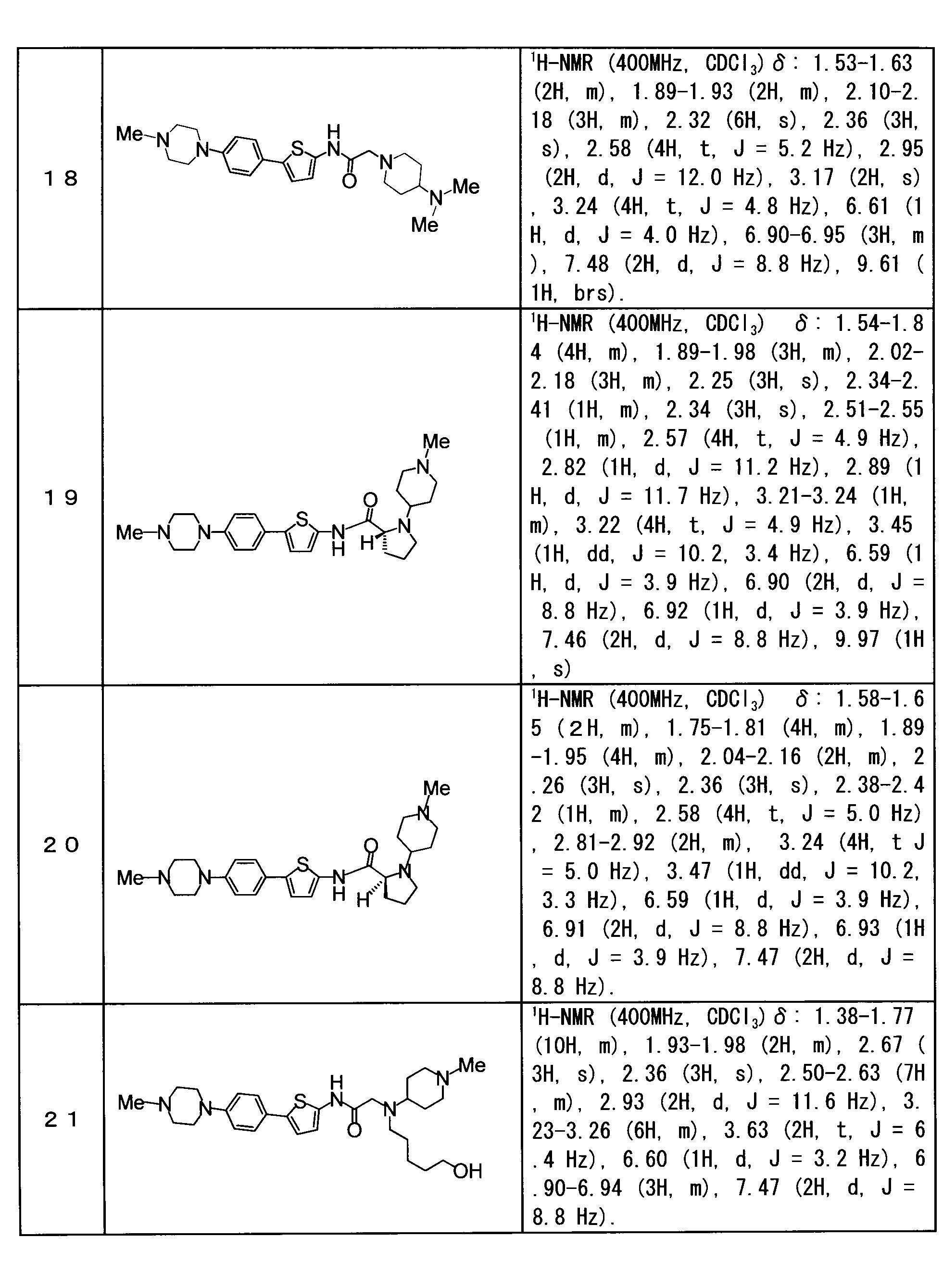 Figure JPOXMLDOC01-appb-T000146