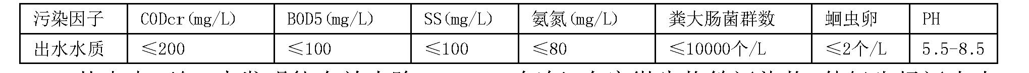 Figure CN106630487AD00071