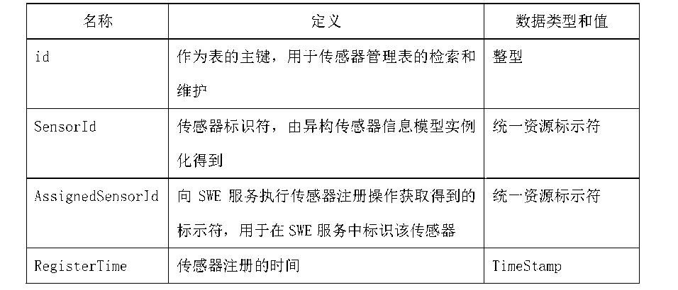 Figure CN104809650AC00031
