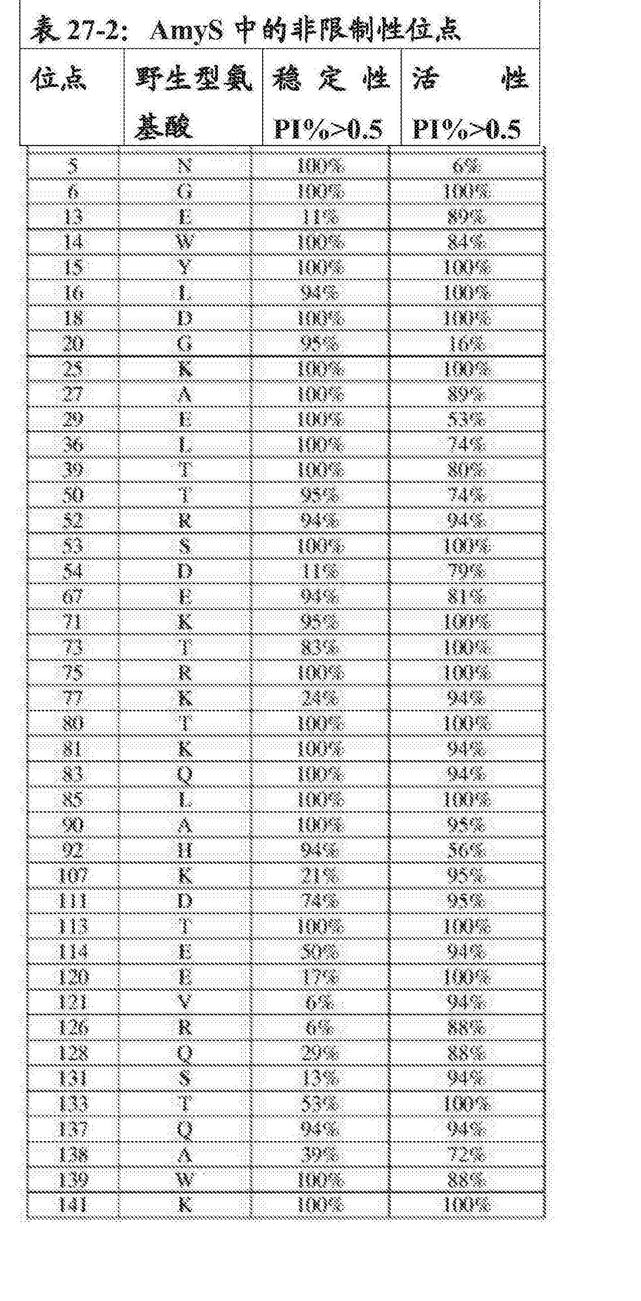 Figure CN105483099AD02321